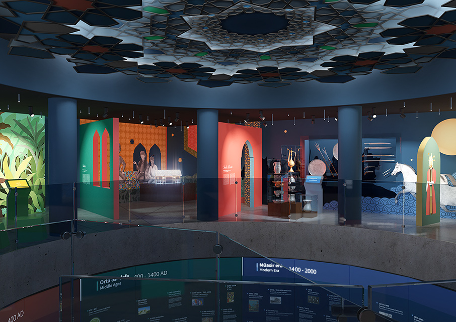 Shaki Museum Visualizations